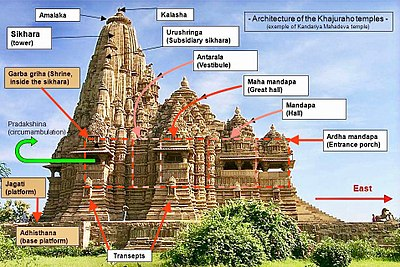 Temple architecture style
