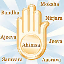 Ethics of Jainism